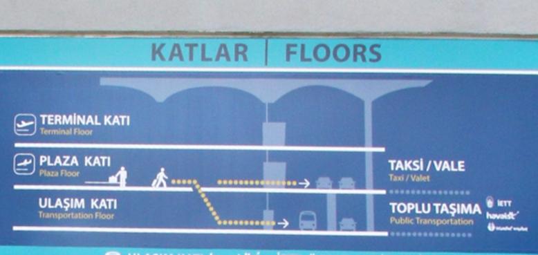 イスタンブール空港 案内板