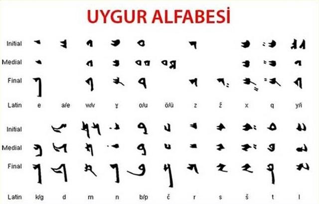 ウイグル文字