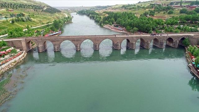 チグリス川