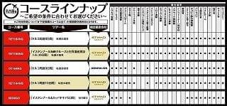 名古屋発トルコツアー・観光内容コースラインナップ表